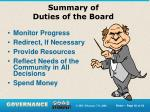 summary of duties of the board