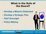what is the role of the board