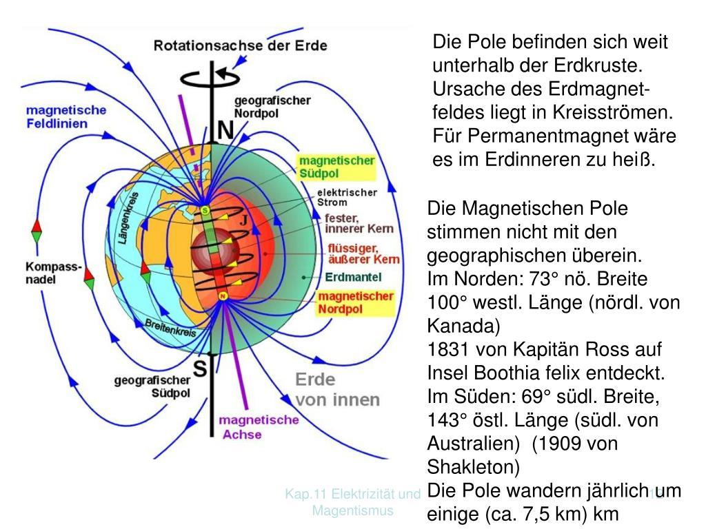 Magnetischer südpol