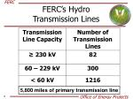 ferc s hydro transmission lines