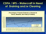 cdfa bps watercraft in need of draining and or cleaning