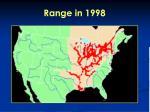 range in 1998