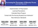 increasing the percentage of minority nurses nccu don after don