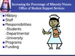 increasing the percentage of minority nurses office of student support services