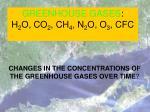 greenhouse gases h 2 o co 2 ch 4 n 2 o o 3 cfc
