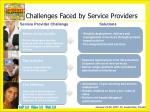 challenges faced by service providers