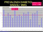 prevalenza diabetici singoli mmg