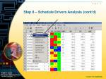 step 8 schedule drivers analysis cont d1