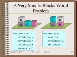 a very simple blocks world problem