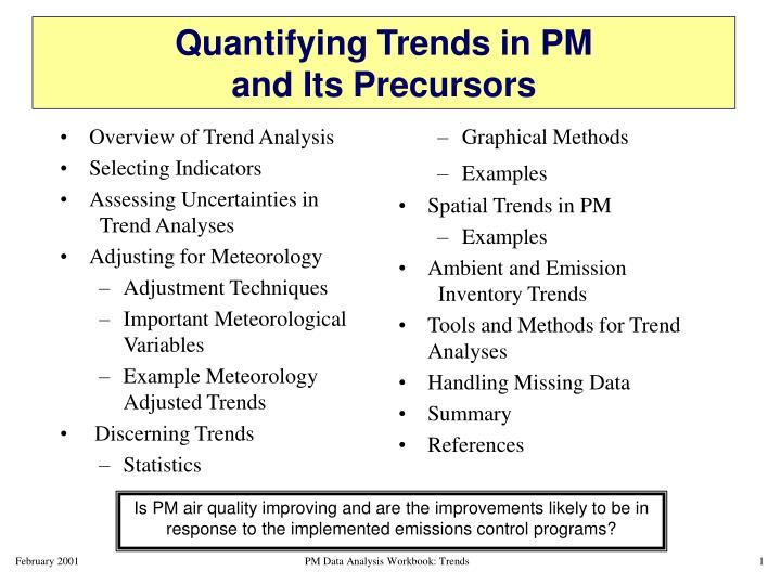 quantifying trends in pm and its precursors n.