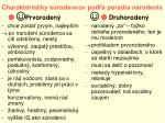 charakteristiky s rodencov pod a poradia narodenia