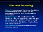 emissions terminology1