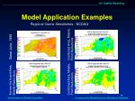 model application examples