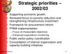 strategic priorities 2002 03