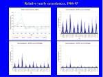 relative yearly exceedances 1986 95