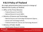 r d policy of thailand