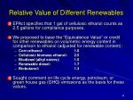 relative value of different renewables