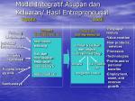 model integratif asupan dan keluaran hasil entrepreneurial