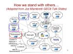 how we stand with others adapted from joe mambretti gec8 talk slides
