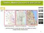 global mobile source infrastructure