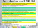 avenir roadmap ehealth 2013 2018