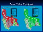 actor value mapping