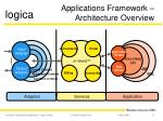 applications framework architecture overview