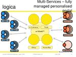multi services fully managed personalised portal
