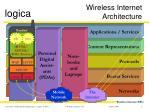 wireless internet architecture