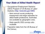 your state of allied health report