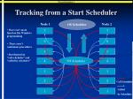 tracking from a start scheduler