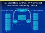 you must have the point of view event and packet scheduling concept