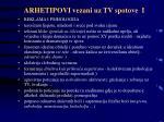 arhetipovi vezani uz tv spotove i