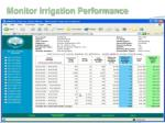 monitor irrigation performance