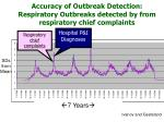 accuracy of outbreak detection respiratory outbreaks detected by from respiratory chief complaints