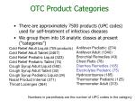 otc product categories