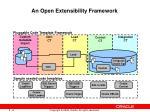 an open extensibility framework