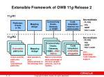 extensible framework of owb 11 g release 2