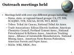 outreach meetings held