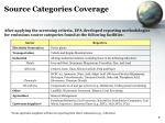 source categories coverage