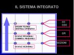 il sistema integrato