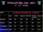 titolati del cai 2011 1 e 2 livello5