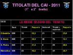 titolati del cai 2011 1 e 2 livello6