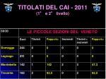 titolati del cai 2011 1 e 2 livello8
