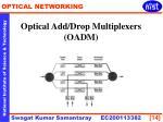 optical add drop multiplexers oadm