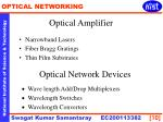 optical amplifier