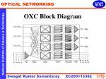 oxc block diagram