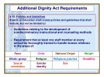 additional dignity act requirements