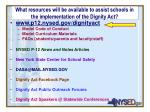what resources will be available to assist schools in the implementation of the dignity act