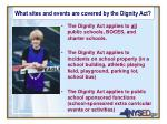 what sites and events are covered by the dignity act